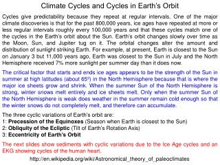 Climate Cycles and Cycles in Earth's Orbit