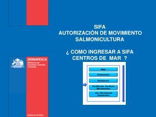 SIFA  AUTORIZACIÓN DE MOVIMIENTO SALMONICULTURA ¿ COMO INGRESAR A SIFA  CENTROS DE  MAR  ?