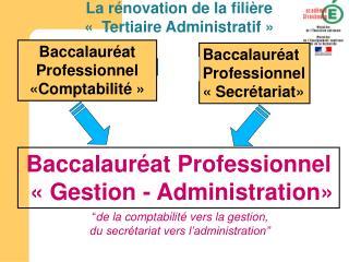 La rénovation de la filière  « Tertiaire Administratif»