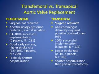 Transfemoral vs. Transapical  Aortic Valve Replacement