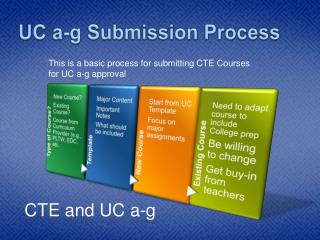 UC a-g Submission Process