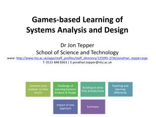 ISYS10221/ISYS10241/ISYS10242: Systems  Analysis &  Design (20/30/40  cpt )