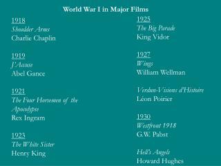1918 Shoulder Arms Charlie Chaplin 1919 J'Accuse Abel Gance 1921