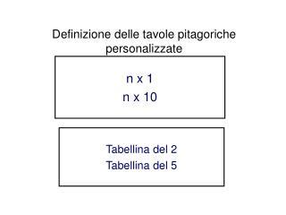 Definizione delle tavole pitagoriche personalizzate