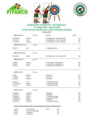 Giochi Sportivi Studenteschi – Fase Regionale – 17 maggio 2013 – Mortara (PV)
