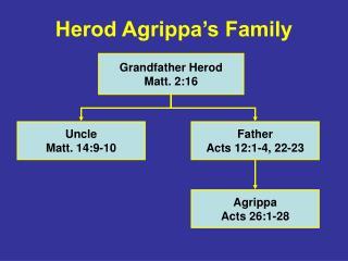 Herod Agrippa�s Family