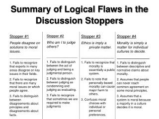 Summary of Logical Flaws in the Discussion Stoppers