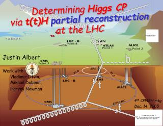 Determining  Higgs CP                    via  t(t)H partial reconstruction     at the LHC