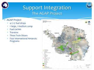 Support Integration The AGAP Project