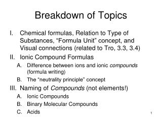 Breakdown of Topics