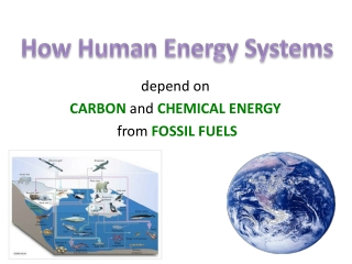 Most of the human produced CO2 is from the combustion of ...