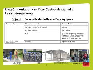L'expérimentation sur l'axe Castres-Mazamet : Les aménagements
