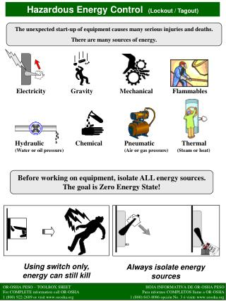 Hazardous Energy Control   (Lockout / Tagout)