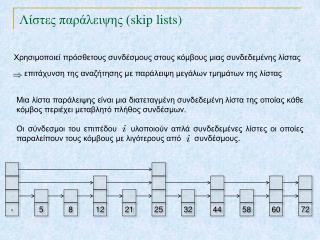Λίστες παράλειψης ( skip lists)