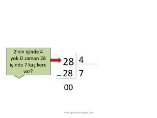 2'nin içinde 4 yok.O zaman 28 içinde 7 kaç kere var?