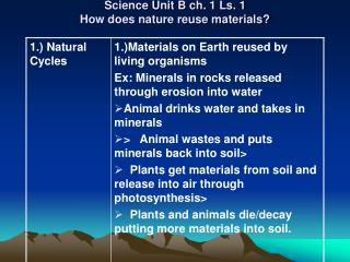 Science Unit B ch. 1 Ls. 1 How does nature reuse materials?