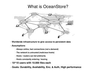 What is OceanStore?