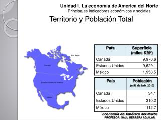 Territorio y Población Total