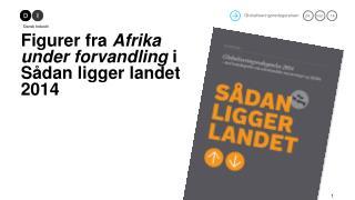 Figurer fra  Afrika under forvandling  i Sådan ligger landet  2014