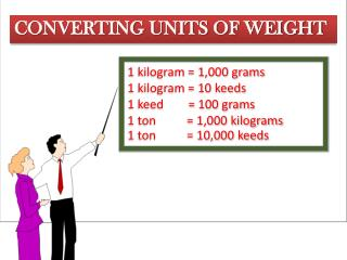 CONVERTING UNITS OF WEIGHT
