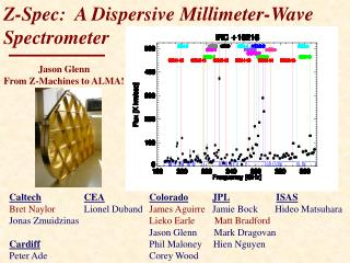 Z-Spec:  A Dispersive Millimeter-Wave Spectrometer