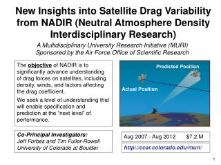 New Insights into Satellite Drag Variability from NADIR (Neutral Atmosphere Density