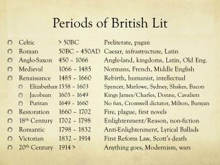 Periods of British Lit