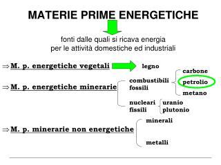 M. p. energetiche vegetali legno M. p. energetiche minerarie M. p. minerarie non energetiche