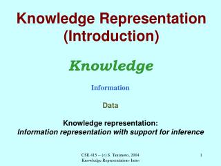 Knowledge Representation (Introduction)