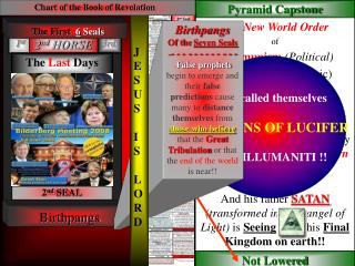 The New World Order Wants to lower the  Capstone on the Pyramid Very soon!!
