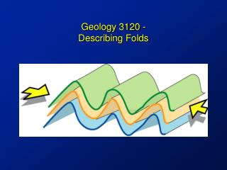 Geology 3120 -  Describing Folds