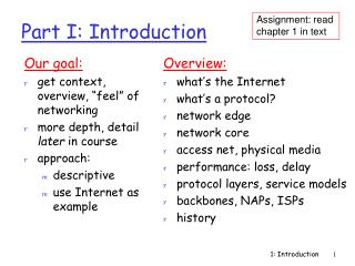 Part I: Introduction