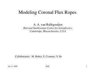 Modeling Coronal Flux Ropes