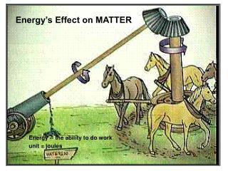 Energy s Effect on MATTER
