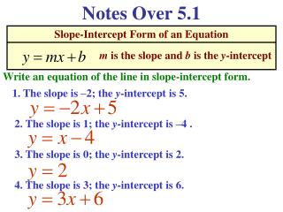 Slope-Intercept Form of an Equation