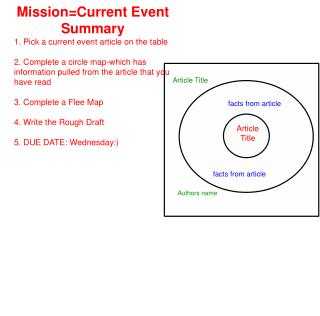 Mission=Current Event Summary 1. Pick a current event article on the table