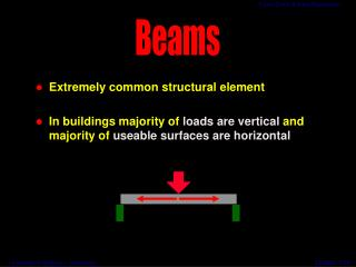 Extremely common structural element  In buildings majority of loads are vertical and majority of useable surfaces are ho