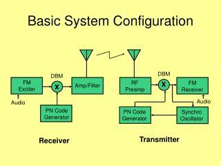 Basic System Configuration