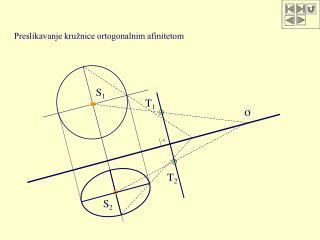 Preslikavanje kružnice ortogonalnim afinitetom