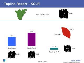 Topline Report – KCLR