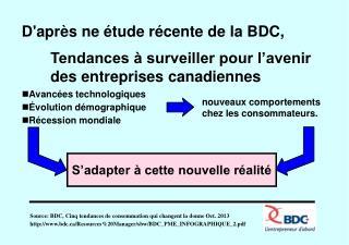 Tendances à surveiller pour l'avenir des entreprises canadiennes