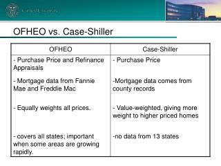 OFHEO vs. Case-Shiller