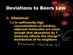 Deviations to Beers Law