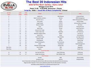 Chart Playlist 15 JUNI 2014