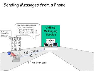 Sending Messages from a Phone