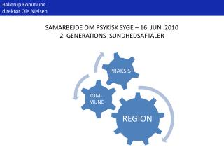 SAMARBEJDE OM PSYKISK SYGE – 16. JUNI 2010 2. GENERATIONS  SUNDHEDSAFTALER