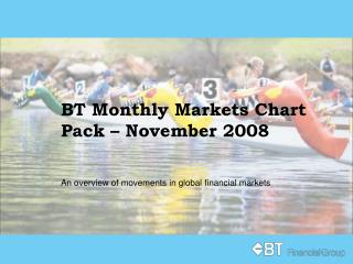 BT Monthly Markets Chart Pack – November 2008