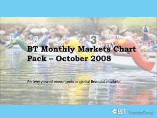 BT Monthly Markets Chart Pack – October 2008