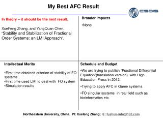 My Best AFC Result