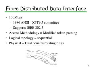 Fibre Distributed Data Interface
